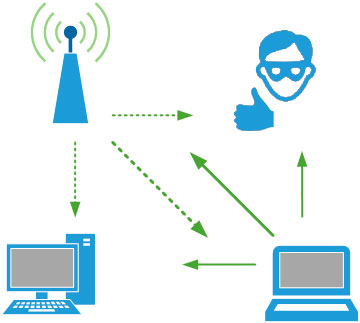 wi-fi-security-1-002.jpg