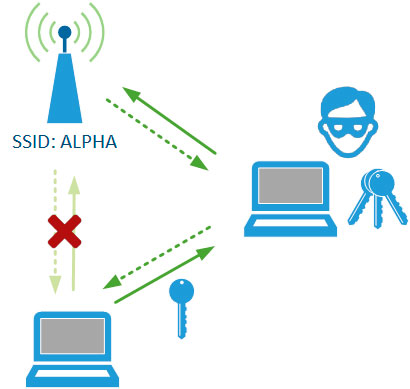 wi-fi-security-1-005.jpg