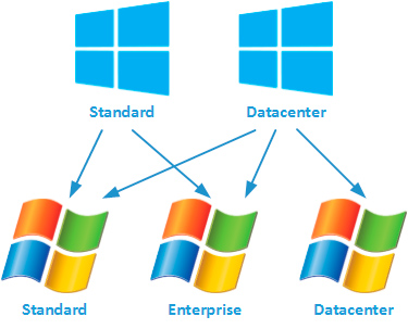 windows-server-2012-licensing-003.jpg